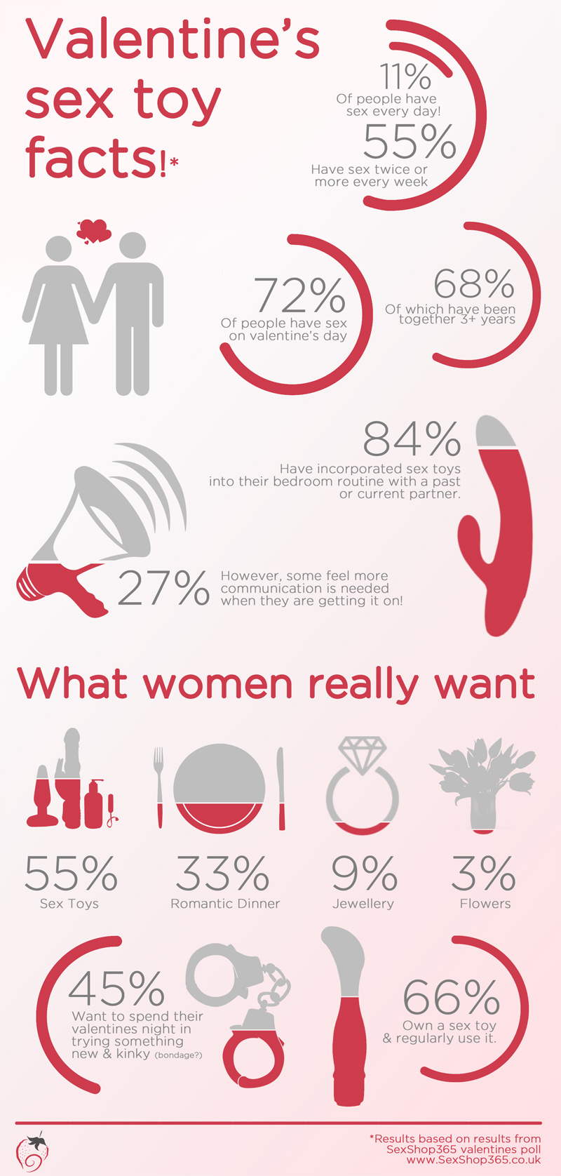 infographic-sexshop365